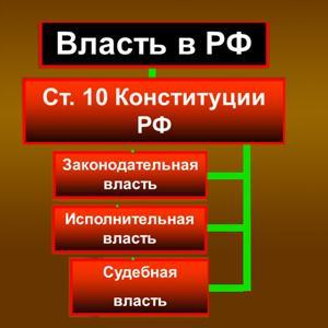 Органы власти Гусь Хрустального