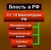 Органы власти в Гусь Хрустальном